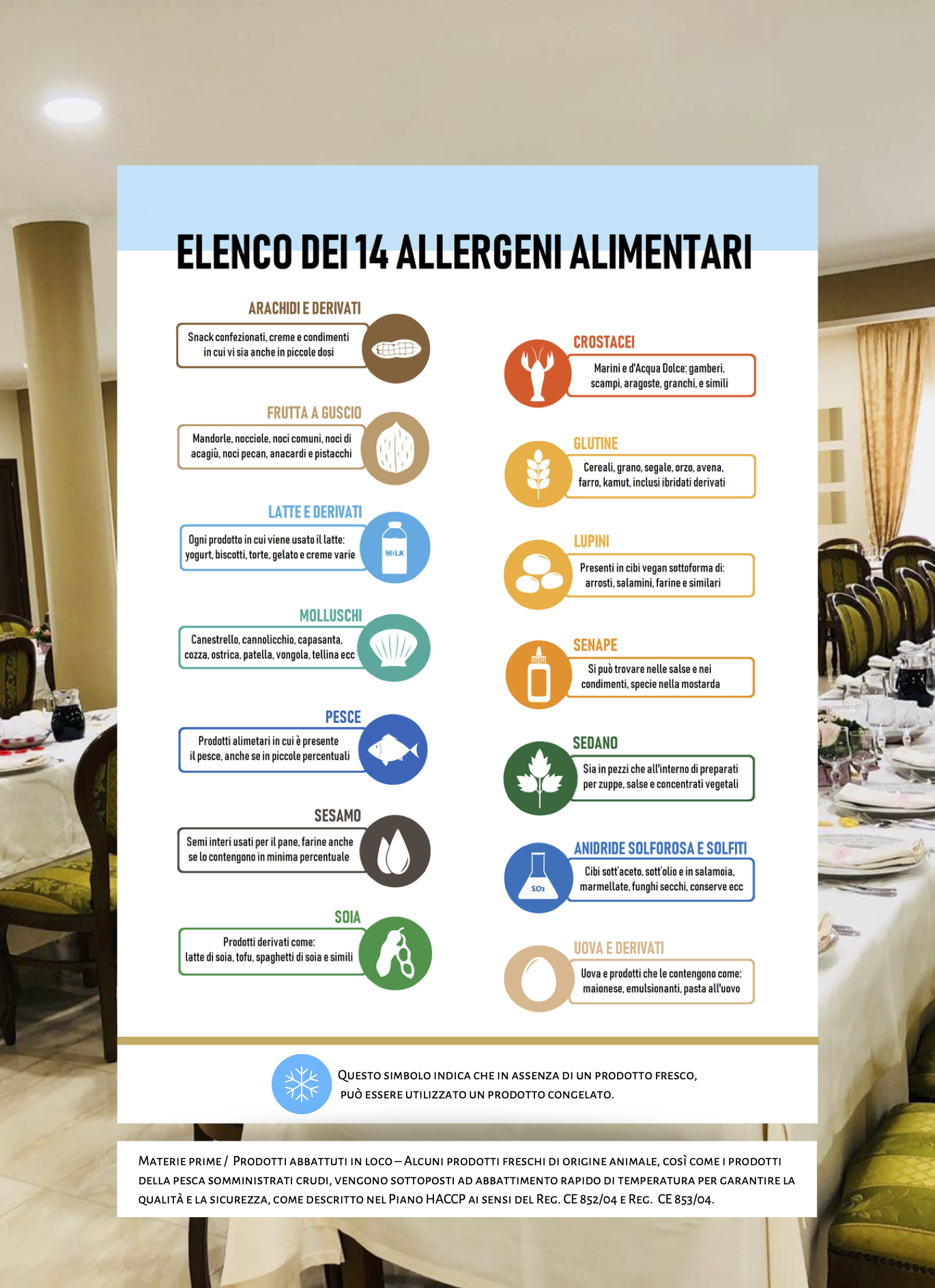 nuovi-menu-2019-estate-allergeni